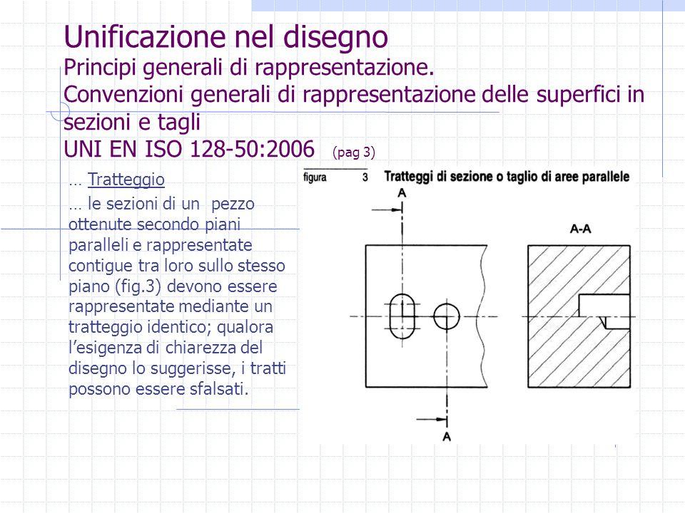 Unificazione nel disegno … Tratteggio Principi generali di rappresentazione.