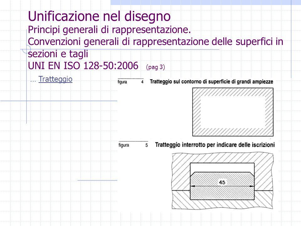 Unificazione nel disegno … Sezioni sottili Principi generali di rappresentazione.