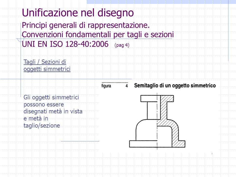 Unificazione nel disegno Principi generali di rappresentazione.