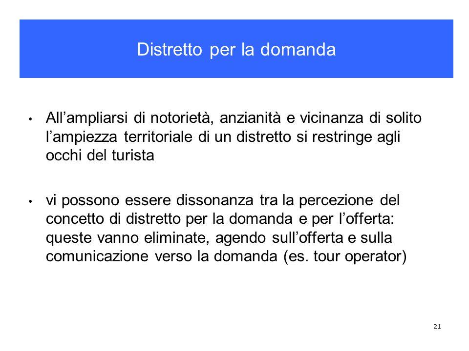 22 LItalia è un distretto turistico per la domanda (prodotto turistico globale); Le Marche sono un altro distretto turistico; Il Montefeltro è un altro distretto turistico..