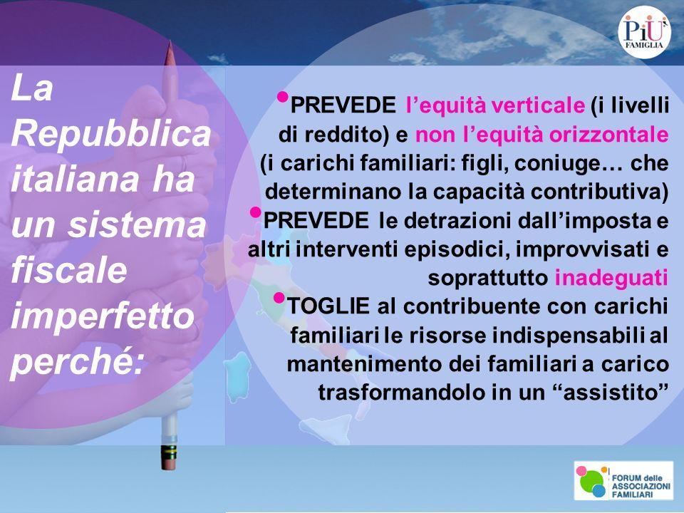 ...di conseguenza il fisco italiano è iniquo e anti - costituzionale .