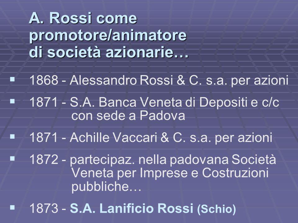 1873 - S.A.Cartiera di Arsiero 1873 - S.A. Setificio di Creazzo 1882 - partecipaz.