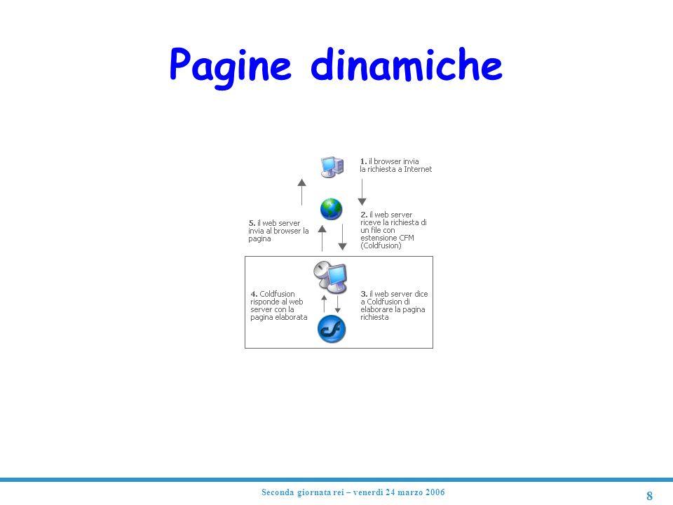 9 Seconda giornata rei – venerdì 24 marzo 2006 DBMS (DataBase Management System) Database gerarchici F Database reticolati F Database relazionali F Database ad oggetti