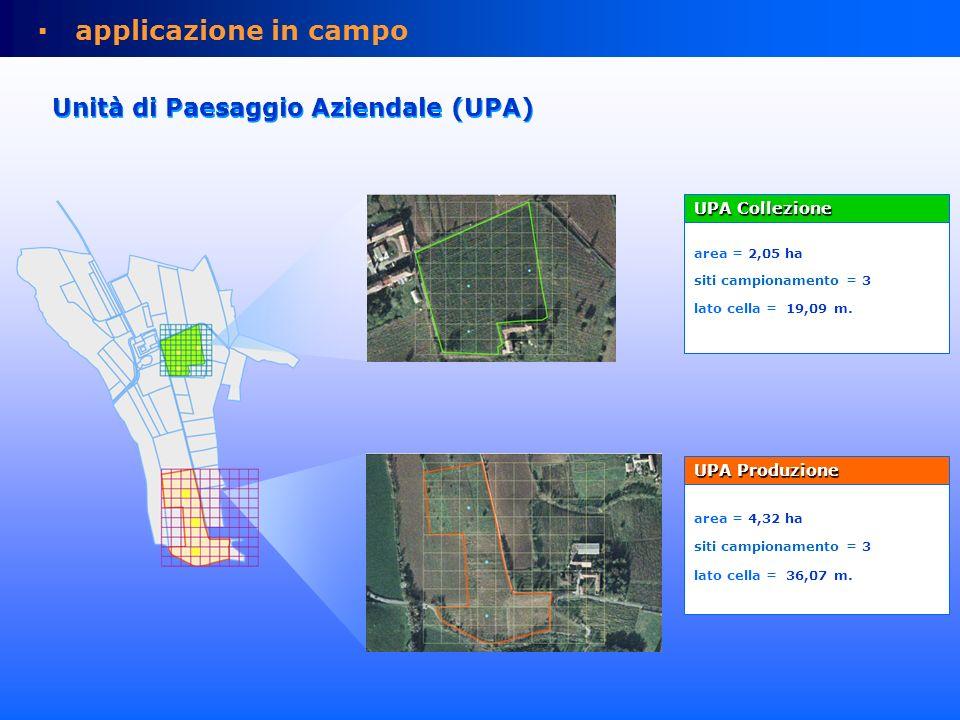applicazione in campo campionamento campione 1campione 2campione 3 [shift 5 m.] 25 sub-campioni + densità9 sub-campioni25 sub-campioni + densità UPA Collezione campione 1campione 2 [shift 5 m.] 9 sub-campioni + densità UPA Produzione
