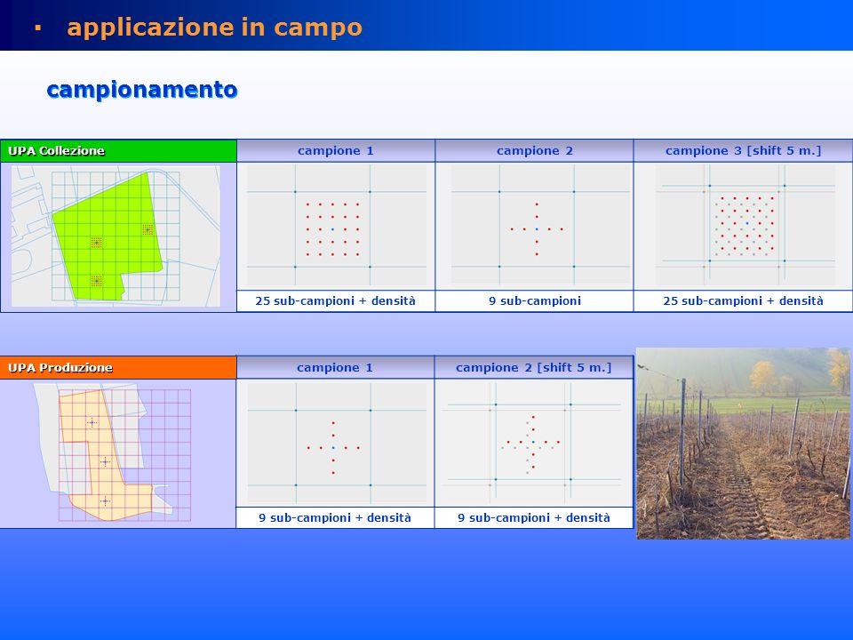 individuazione dei siti di campionamento ripetizione di 5 rilevamenti ad intervalli di 1 minuto: errore medio: 2,6 m.