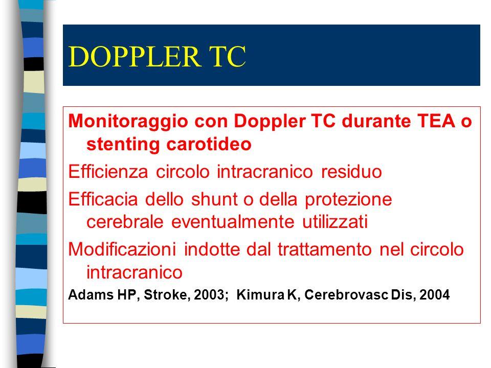 DOPPLER TC e STENT Microembolismo gli eventi embolici, HITS, appaiono maggiori in alcune casistiche a causa dellattraversamento, da parte del filtro di protezione, di placche a maggior rischio embolico Muller M, Am J Neuroradiol, 2000