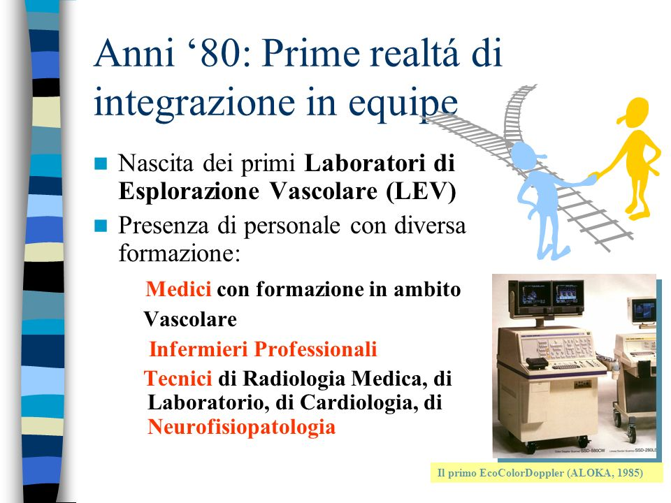La storia: neurosonologia intracranica Ecoencefalografia (1955) Doppler Trans Cranico TCD (Aaslid, 82) Ecografia Trans Cranica (Berland, 88) EcoColorDoppler Trans Cranico TCCD (Bogdahn, 90) Contrast Enhanced TCCD (Bogdahn, 93) TC power Doppler ( 1993-94)