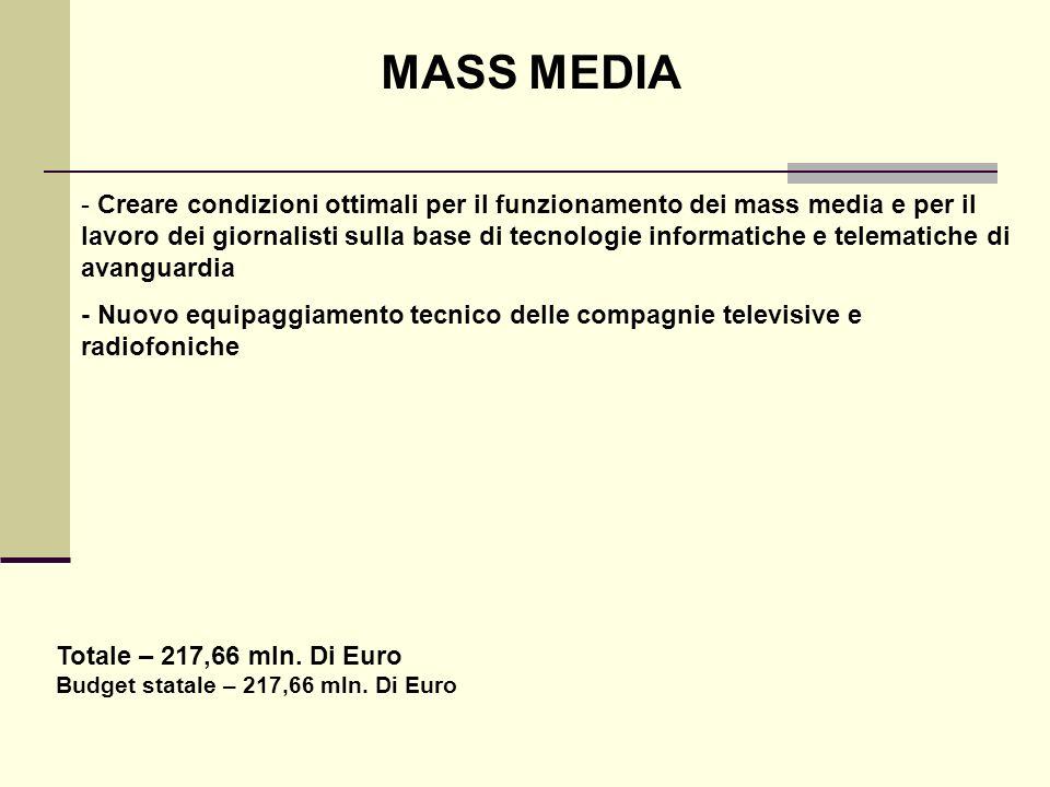 MASS MEDIA (1/2) 650 0 0 Totale 0 194 5 centri internazionali di telecomunicazione con tecnologie HD 0 0 0 60 Attrezzature per la rete telefonica 6 centri stampa 194 0 60 0 100 0 0 5 studi con tecnologie HD 296 Creare le condizioni ottimali per mass media e giornalisti Мilioni UAH Creare condizioni ottimali per il funzionamento dei mass media e per il lavoro dei giornalisti sulla base di tecnologie informatiche e telematiche di avanguardia Budget statale Budget locali Altri