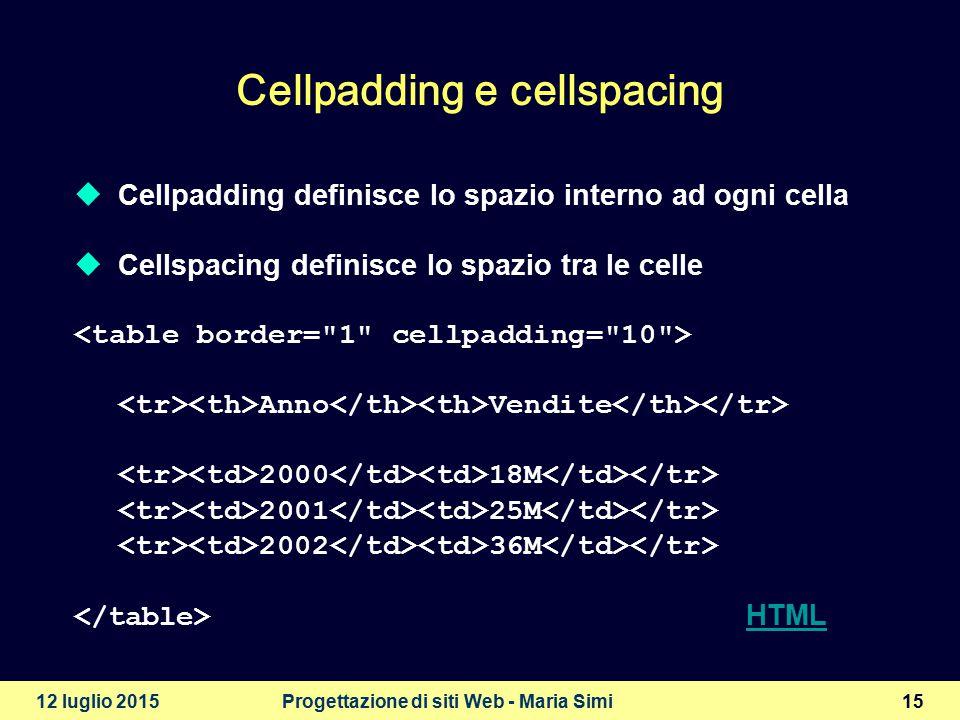 12 luglio 2015Progettazione di siti Web - Maria Simi16 Ampiezza di tabelle e colonne Anno Vendite 2000 18M 2001 25M 2002 36M  Width funziona anche sulle celle  Width può essere assoluto o relativoHTMLHTML