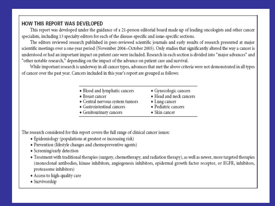 SUMMARY OF FINDINGS Following is a summary of the major clinical research advances and emerging cancer issues of 2005, as identified in this report: Major Clinical Research Advances New Standards of Care for Early-Stage Breast, Lung, Colon Cancer.