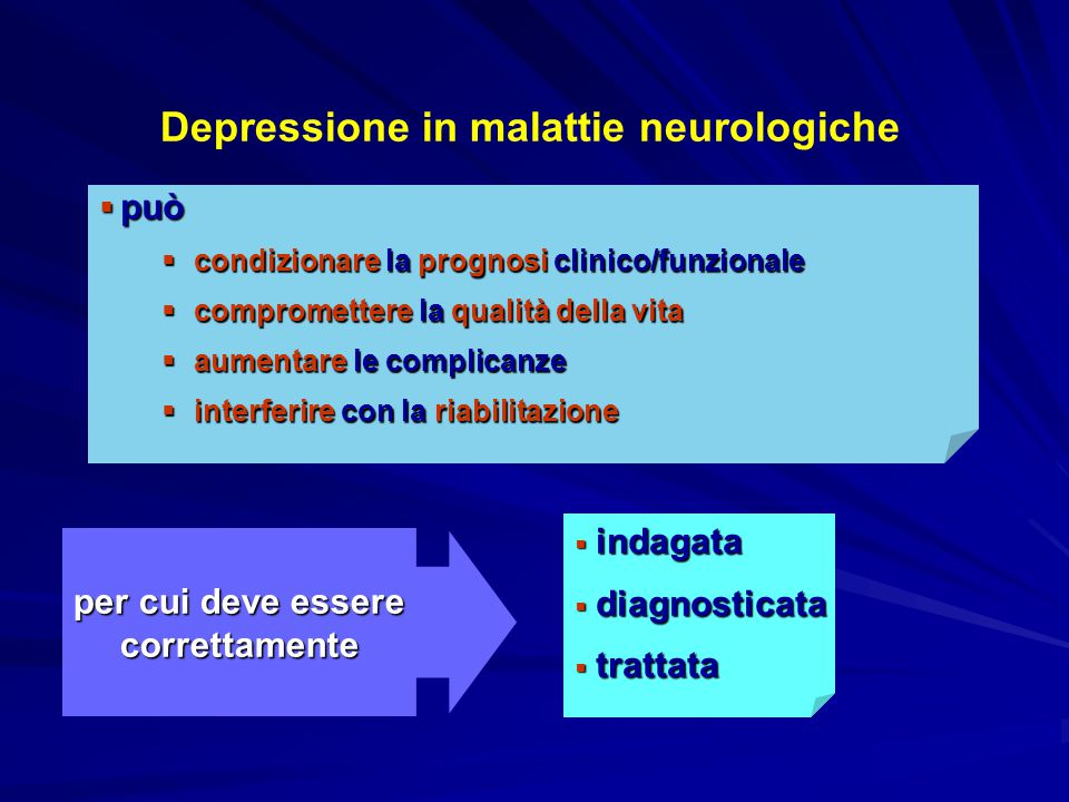 Nosografia psichiatrica In assenza di ipotesi eziologiche definitive sui disturbi dell'umore Approccio epidemiologico-statistico- descrittivo DSM