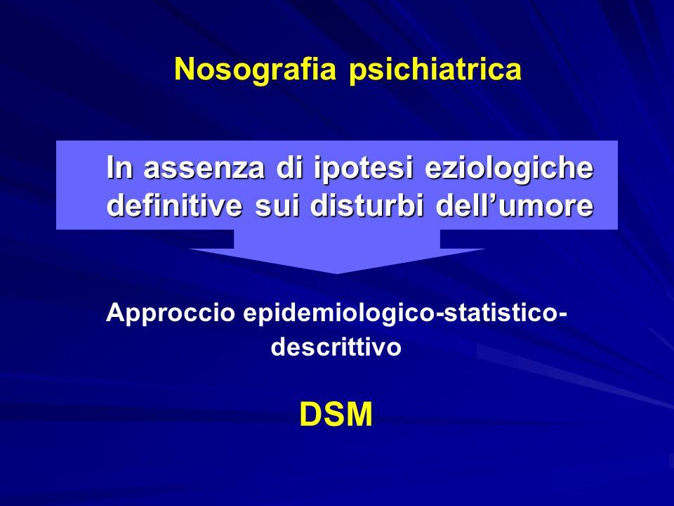 DSM: Diagnostic and statistical manual of mental disorders   DSM-I: 1952   DSM-IV: 1994   DSM-IV - TR: 2000 criteri diagnostici intesi come linee guida da integrare con il giudizio clinico classificazione categoriale che suddivide i disturbi mentali sulla base di criteri con caratteristiche descrittive sulla base di criteri con caratteristiche descrittive  Ateorico: non prende posizione su eziologia  Descrittivo: analizza nella maniera più oggettiva possibile i sintomi (American Psychiatric Association)