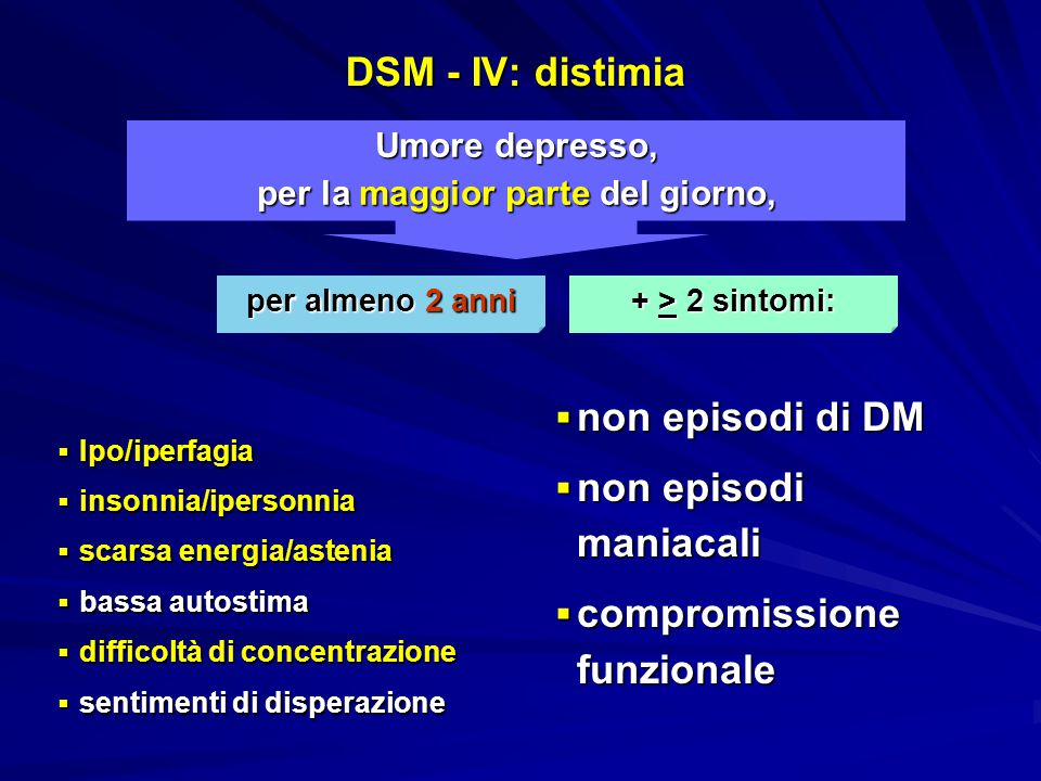 > 2, ma 2, ma < 5 sintomi: DSM - IV: disturbo depressivo minore   Umore depresso   perdita di interessi   ipo/iperfagia   insonnia/ipersonnia   agitazione o rallentamento psicomotorio   astenia   disistima/sensi di colpa   difficoltà di concentrazione   pensieri di morte   non episodi di DM o maniacali   compromissione funzionale