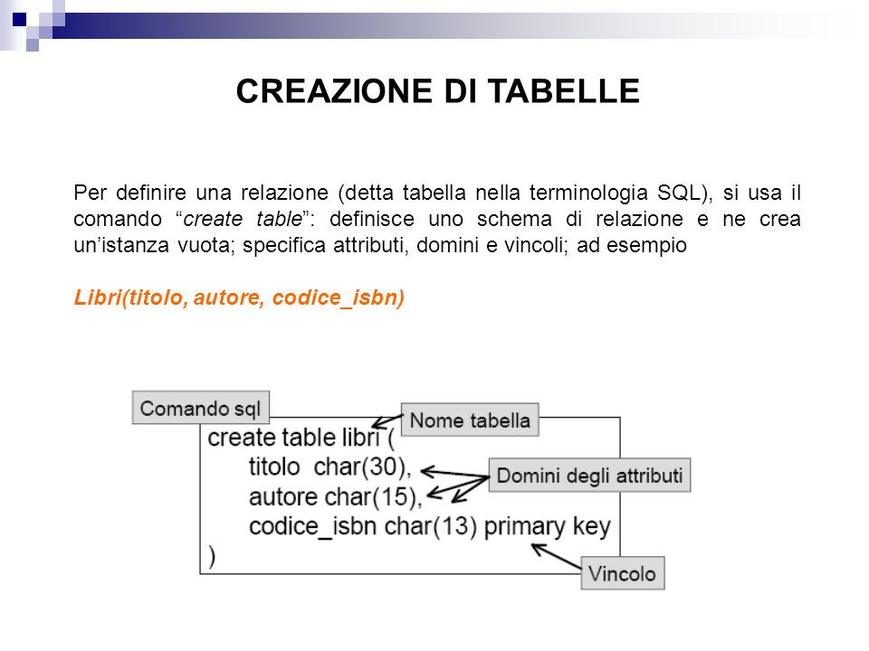 CREATE TABLE, esempio CREATE TABLE Impiegato( Matricola CHAR(6) PRIMARY KEY, Nome CHAR(20) NOT NULL, Cognome CHAR(20) NOT NULL, Dipart CHAR(15), Stipendio NUMERIC(9) DEFAULT 0, FOREIGN KEY(Dipart) REFERENCES Dipartimento(NomeDip), UNIQUE (Cognome,Nome) )