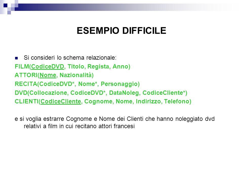 ESEMPIO DIFFICILE Cognome e Nome sono attributi della relazione Clienti.
