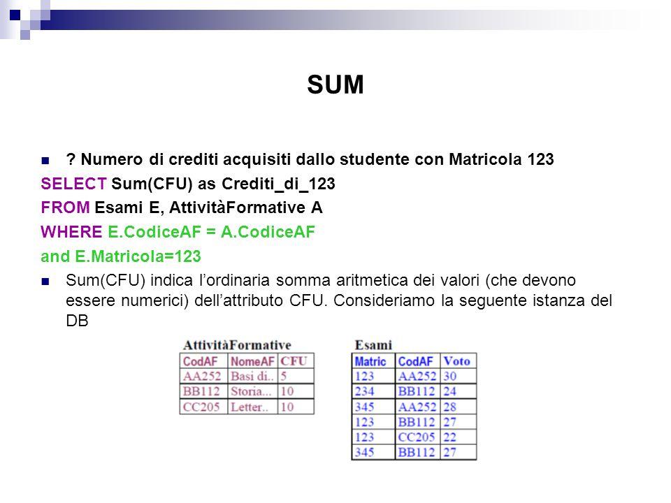 SUM Il join E.CodiceAF = A.CodiceAF da luogo alla seguente relazione La condizione E.Matricola=123 da luogo alla seguente relazione