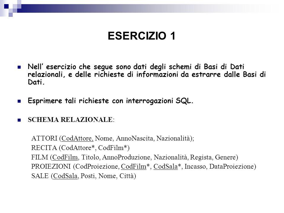 ESERCIZIO 1 Scrivere le interrogazioni SQL che restituiscono le seguenti informazioni: 1- Il nome di tutte le sale di Verona 2- Il titolo dei film di F.
