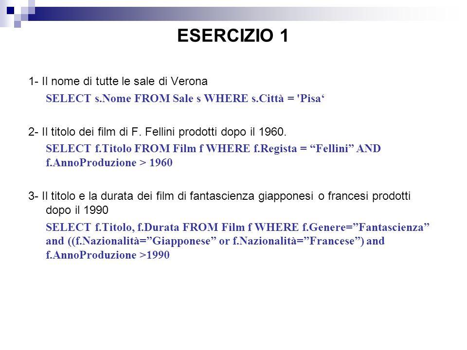 ESERCIZIO 1 4- I titolo dei film dello stesso regista di Casablanca SELECT f.Titolo FROM Film f WHERE f.Regista = (SELECT f.Regista FROM Film f WHERE f.Titolo = Casablanca) 5- Il titolo ed il genere dei film proiettati il giorno di Natale 2004 SELECT DISTINCT f.Titolo, f.Genere FROM Film f, Proiezioni p WHERE p DataProiezione =25/12/04 and f.CodFilm=p.CodFilm 6- Il titolo dei film in cui recita M.