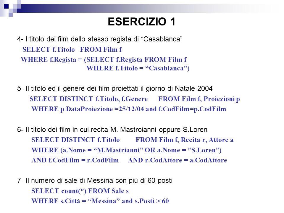 ESERCIZIO 2 SCHEMA RELAZIONALE: ROMANZI(CodiceR, Titolo, NomeAut*, Anno) PERSONAGGI(NomeP, CodiceR*, sesso, ruolo) AUTORI(NomeAut, AnnoN, AnnoM:optional, Nazione) FILM(CodiceF, Titolo, Regista, Produttore, Anno, CodiceR*)