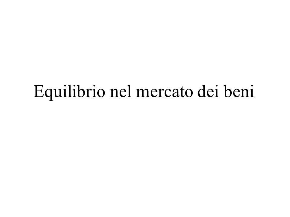 Lezione 3Economia Politica - Macroeconomia2 Le componenti della spesa aggregata nel mercato dei beni Ricordiamole: –Consumo (C) –Investimento (I) –Spesa Pubblica (G) Supponiamo, dora in poi, di essere in economia chiusa (non ci sono esportazioni e importazioni)
