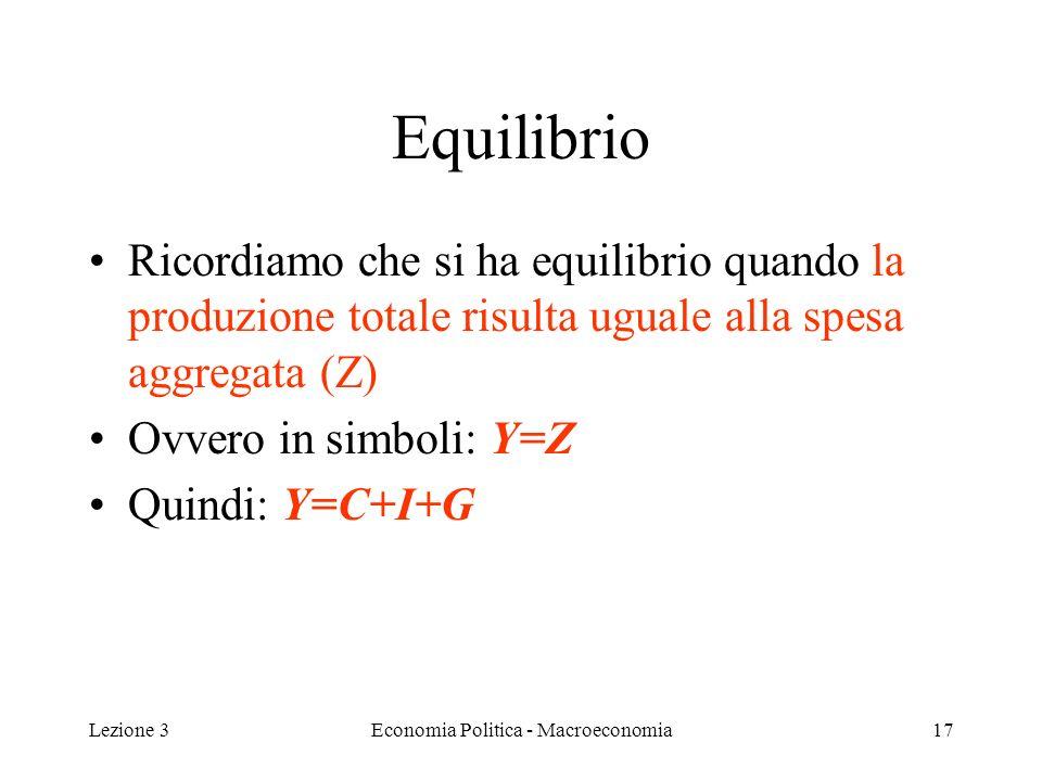 Lezione 3Economia Politica - Macroeconomia18 Lequilibrio grafico E Y* Y=Z ZC+I+G 45° Z Reddito