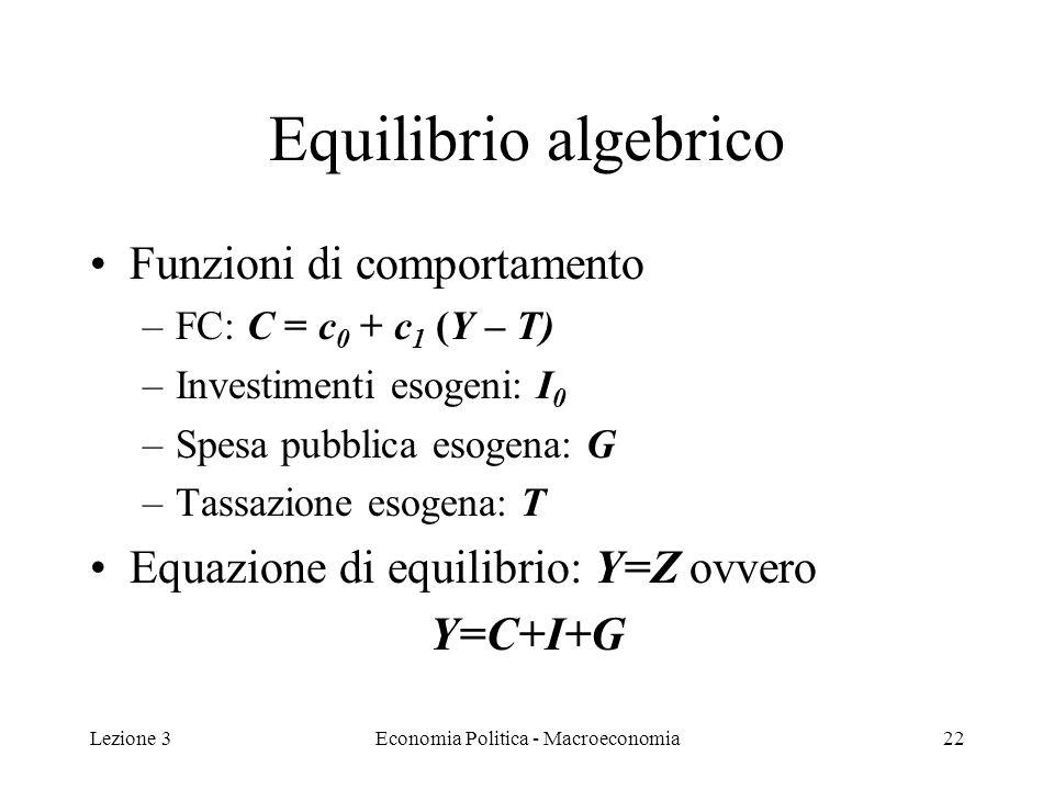 Lezione 3Economia Politica - Macroeconomia23 Equilibrio Algebrico Ricordiamo: –Variabili esogene: I, G, T –Variabili endogene: Y, C (ma C è funzione di Y; quindi, una volta determinato Y sapremo anche il valore di C) –Parametri: c 0, c 1.