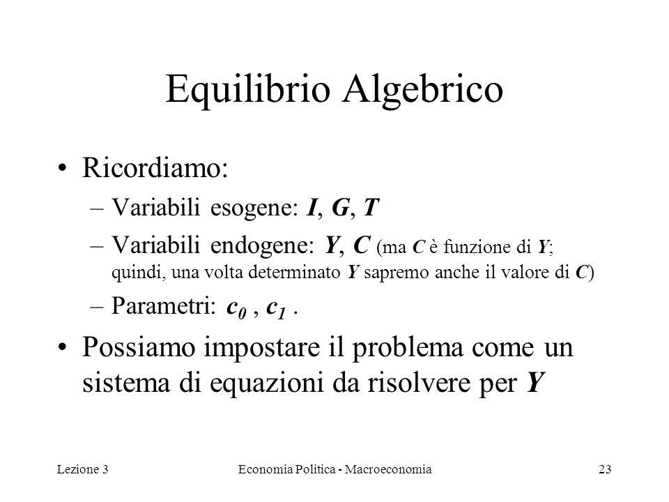 Lezione 3Economia Politica - Macroeconomia24 Equilibrio Algebrico Equazioni del sistema da risolvere: –C = c 0 + c 1 (Y – T) –I = I 0 –G = G –T = T –Y = C + I + G