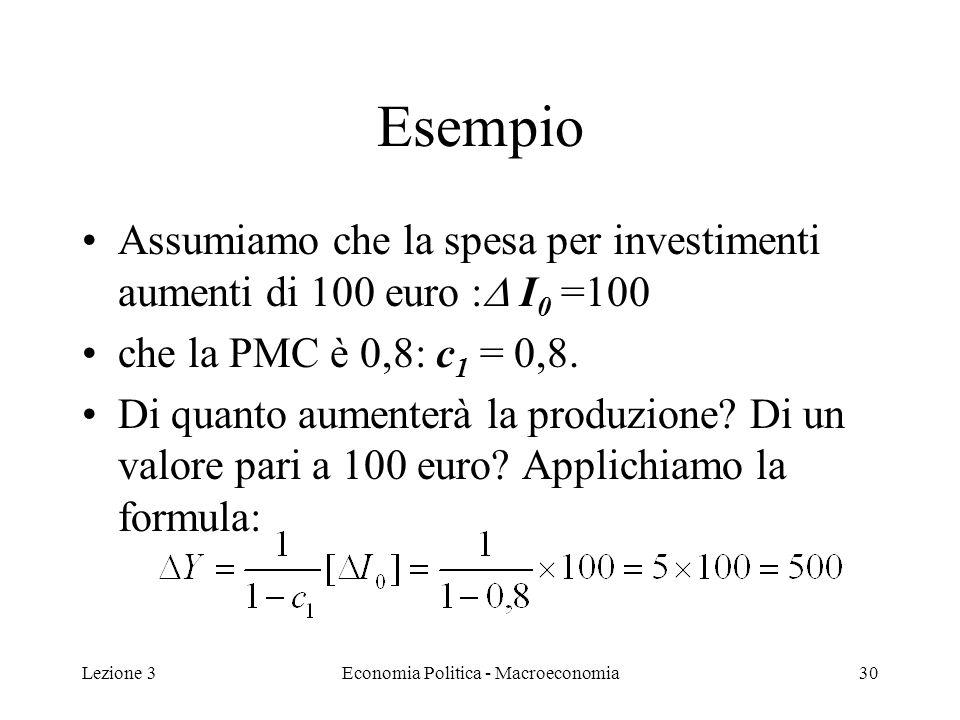 Lezione 3Economia Politica - Macroeconomia31 Rappresentazione grafica del moltiplicatore I 0 Z Z Y Y Y 45° E 0 E E Z Y=Z Y