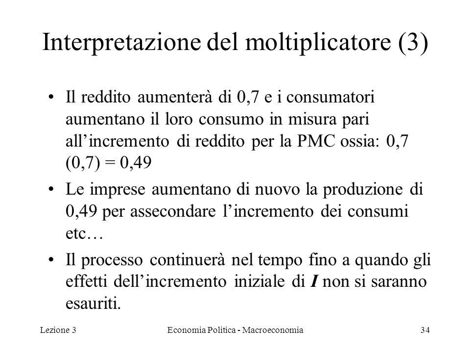 Lezione 3Economia Politica - Macroeconomia35 Come calcoliamo il moltiplicatore.