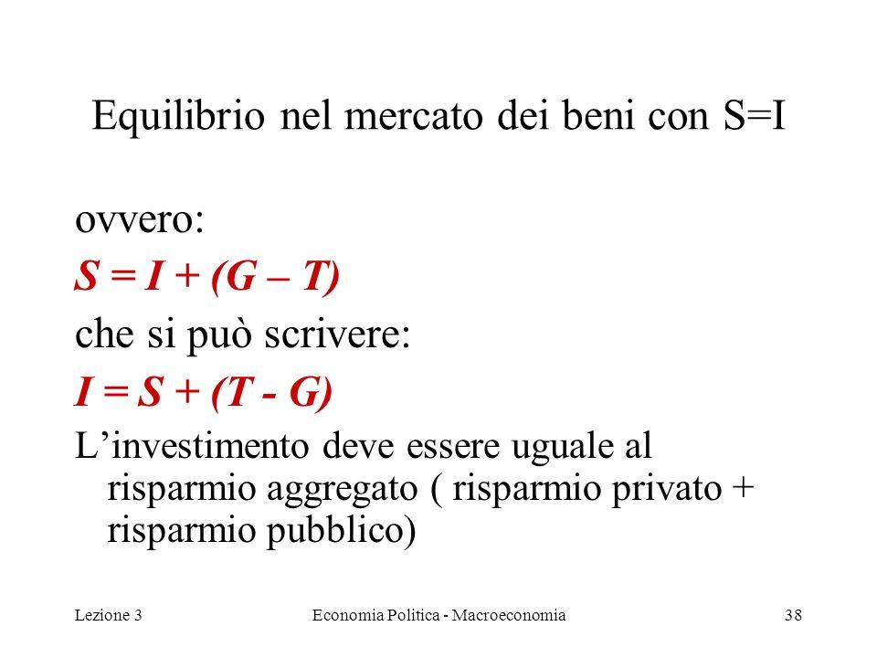 Lezione 3Economia Politica - Macroeconomia39 Equilibrio nel mercato dei beni con S=I Ricordiamo la funzione del risparmio: S= - c 0 +(1-c 1 ) Y d Sostituendo nella relazione di equilibrio: I = - c 0 +(1-c 1 ) (Y – T) + (T – G) Risolvendo per Y si ottiene di nuovo il reddito di equilibrio: