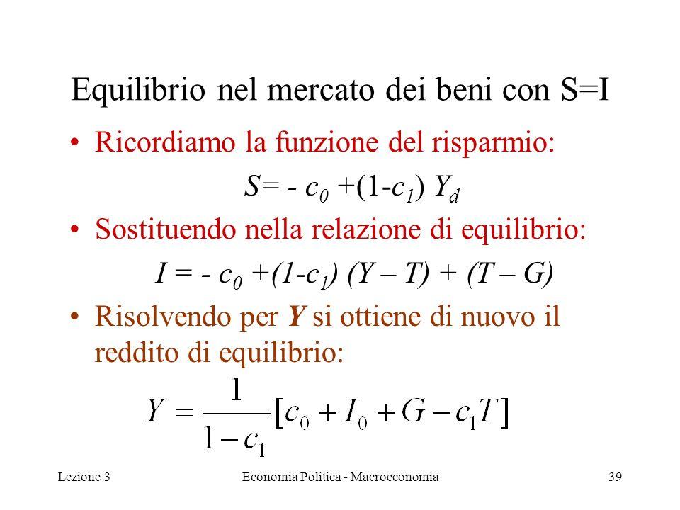 Lezione 3Economia Politica - Macroeconomia40 Paradosso del risparmio Concetto: un aumento iniziale del risparmio autonomo lascia invariato il risparmio a causa degli effetti sul reddito Ricordiamo la funzione del risparmio: S= - c 0 +(1-c 1 ) (Y – T) Se c 0 il risparmio aumenta Tuttavia, quando c 0, Y diminuisce attraverso leffetto moltiplicatore, quindi il risparmio diminuisce Quale effetto prevale?