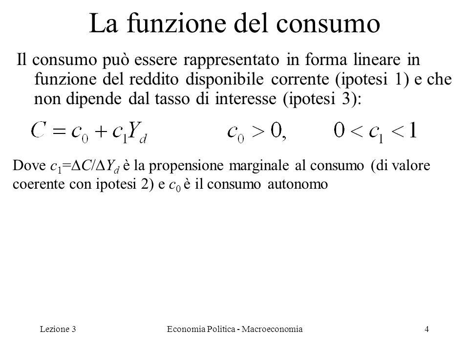 Lezione 3Economia Politica - Macroeconomia5 Rappresentazione grafica C=c 0 +c 1 Y d
