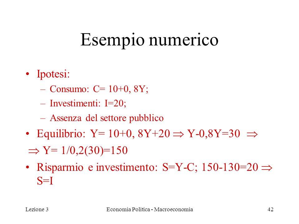 Lezione 3Economia Politica - Macroeconomia43 Esempio numerico Assumiamo un aumento del risparmio autonomo di 5 (ovvero, il consumo autonomo si ridurrà di 5).