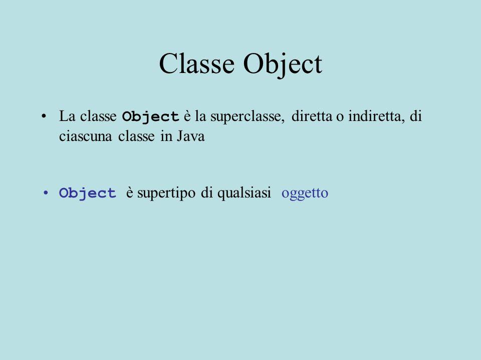 Attenzione I tipi primitivi int, boolean, double non sono sottotipi di Object, non sono oggetti (vedi la semantica di FP) String e un tipo primitivo sottotipo di Object BankAccount, Persona, Libro sono esempi di tipi non primitivi sottotipi di Object