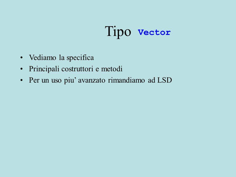 Costruttore public Vector (){ \\EFFECTS\\EFFECTS: crea un vettore vuoto} Notate che a differenza che per gli arrays non e necessario fissare al momento della creazione la dimensione Ci sono anche altri costruttori tipo quelli degli arrays che permettono di creare un vettore vuoto ma con una certa capacita (dato numero di posizioni allocate ma vuote).