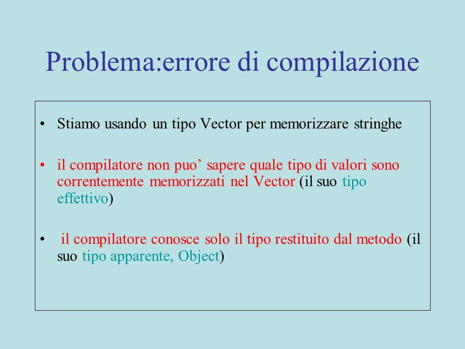 Necessario: Cast Vector v=new Vector(); \\ [] v.addElement(a); \\ [a] v.addElement(b); \\ [a,b] v.addElement(c); \\ [a,b,c] String s= ((String) v.elementAt(0)); \\ compila Il compilatore non riporta errori in quanto String e sottotipo del tipo apparente Object Il Cast potrebbe provocare un errore a run-time qualora il valore restituito dal metodo non fosse sottotipo di String ( non in questo caso ovviamente!)