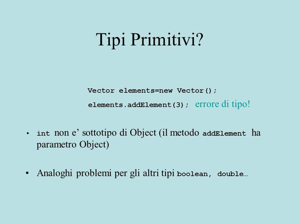 La soluzione Ogni tipo primitivo ha un corrispondente sottotipo di Object, sono oggetti che memorizzano i valori corrispondenti Per esempio, Integer e la classe involucro di int Ogni Integer e un oggetto che memorizza un valore int Integer e sottotipo di Object Classi analoghe per tutti gli altri tipi primitivi