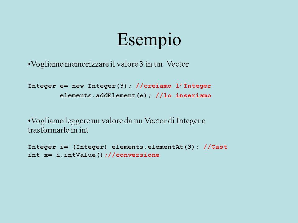 Strutture Dati Il tipo Vector e utile per realizzare strutture dati di dimensione variabile Esempio: pila Collezione di elementi organizzati in modo LIFO Operazioni per inserire e rimuovere (top, pop e push) Facciamo vedere specifica di una pila di interi