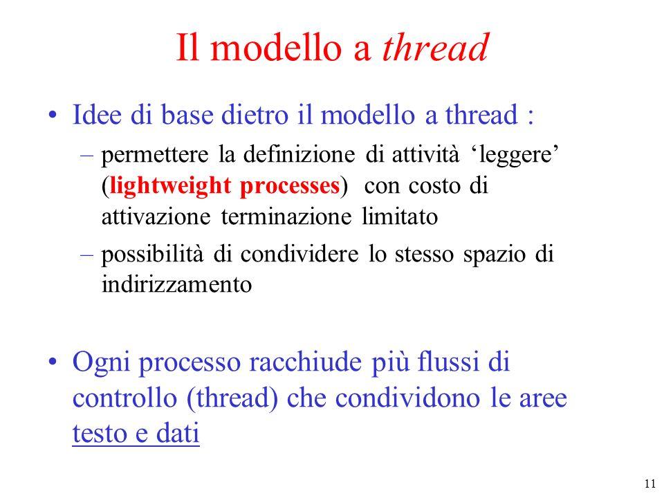 12 Struttura di un processo mutithreaded Processo P1 (Multithreaded) testo dati Stack del thread T1 Stack del thread T2 Stack del thread T3 T1 T3 T2