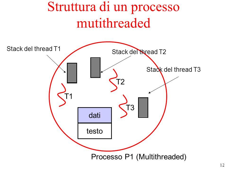 13 Il modello a thread (2) Se un processo P1 ammette un singolo thread di controllo lo stato di avanzamento della computazione di P1 è determinato univocamente da : valore del PC (prossima istruzione da eseguire) valore di SP/PSW e dei registri generali contenuto dello Stack (ovvero storia delle chiamate di funzione passate) stato del processo : pronto, in esecuzione, bloccato stato dellarea testo e dati stato dei file aperti e delle strutture di IPC utilizzate