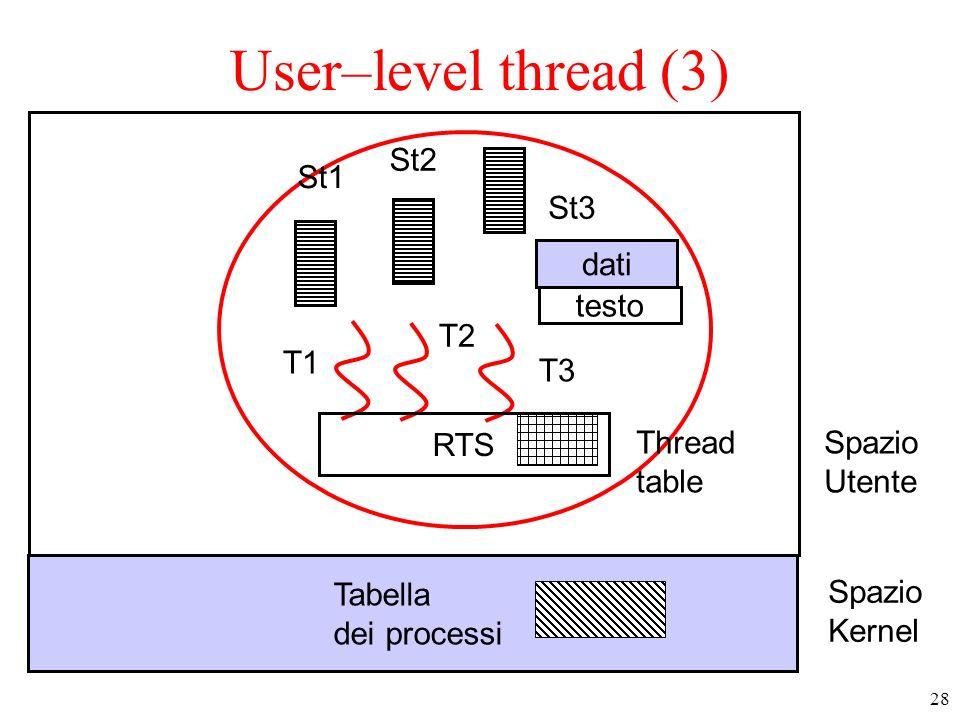 29 User–level thread (4) Quando un thread esegue un chiamata di sistema e si blocca in attesa di un servizio tutto il processo a cui appartiene viene bloccato –es.