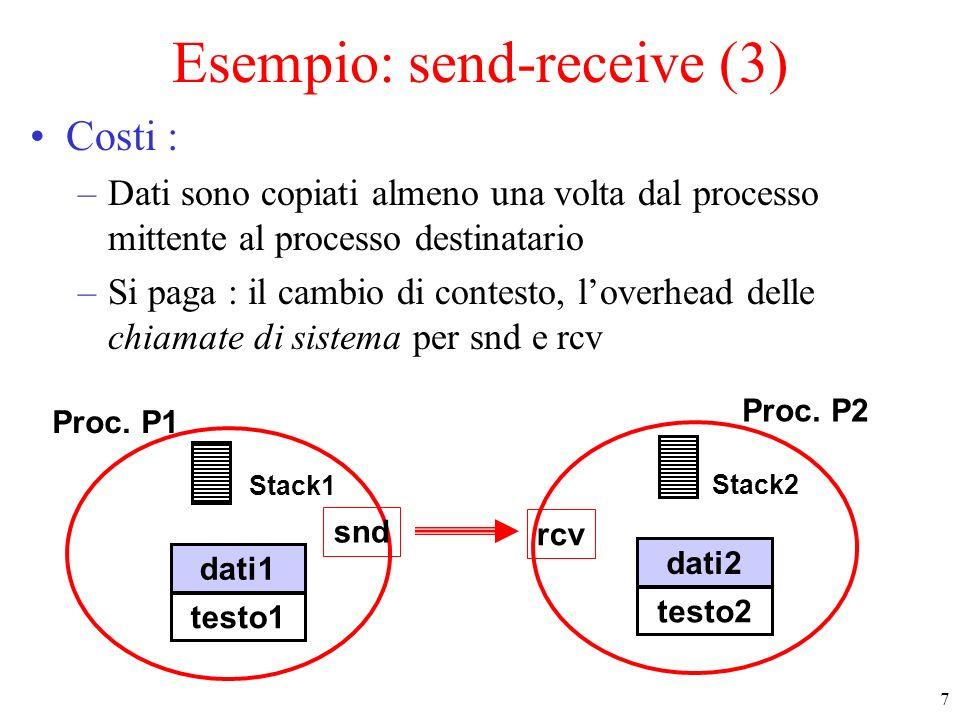 8 Esempio: send-receive (4) Altra possibile implementazione : –Il canale è un file speciale accessibile ai due processi –snd e rcv corrispondono a chiamate di sistema che effettuano letture/scritture su un file –il costo non migliora!!!!!!!!!!!!.