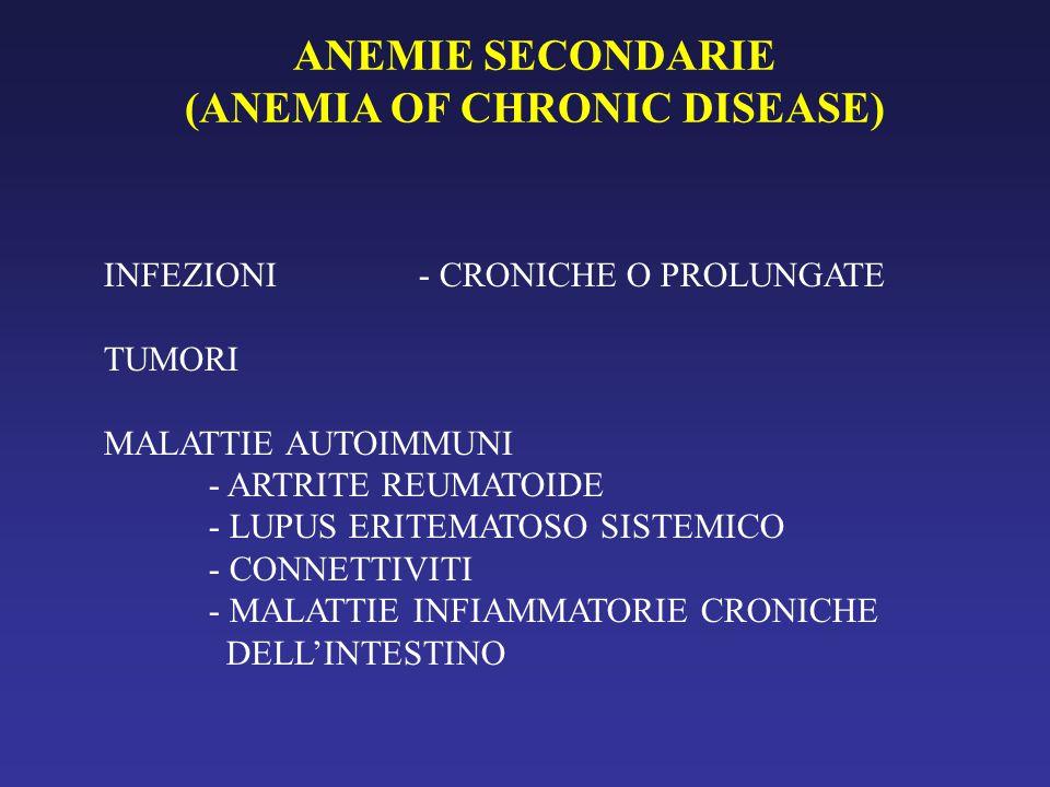 MCV NON SIGNIFICATIVAMENTE ALTERATO (TENDENZA ALLA MICROCITOSI) RETICOLOCITI SCARSI BILANCIO MARZIALE NON SIGNIFICATIVO (SIDEREMIA BASSA, TRANSFERRINA BASSA, FERRITINA SPESSO ALTA) NON SEGNI DI EMOLISI QUADRO MIDOLLARE NON DIAGNOSTICO ANEMIA PIU' SPESSO MODERATA / LIEVE ANEMIE SECONDARIE (ANEMIA OF CHRONIC DISEASE)