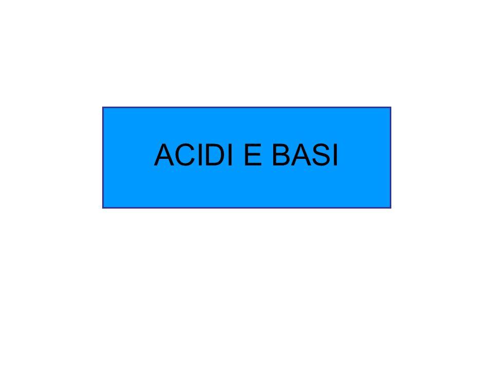 LA NATURA DEGLI ACIDI E DELLE BASI Teoria di Arrhenius: sono acide (basiche) tutte quelle sostanze che, poste in acqua, sono capaci di dissociarsi formando ioni H + (OH - ).