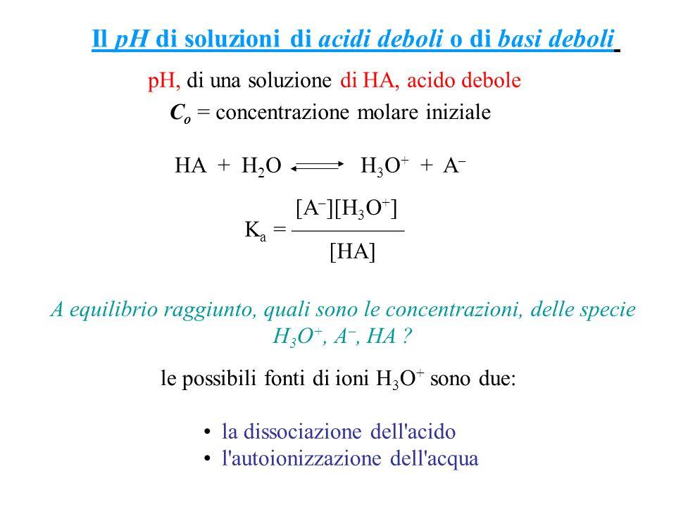 lautoionizzazione dellacqua trascurabile, quindi tutti gli ioni H 3 O + presenti in soluzione provengono dalla dissociazione dell acido [H 3 O + ] = [A – ] [H 3 O + ] 2 [HA] [A – ][H 3 O + ] K a = [HA] 1.Considerazione.