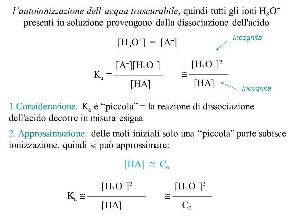 il pH di soluzioni di acidi deboli [H 3 O + ] K a ·C o Purchè: K a sia piccola (acido piuttosto debole) e C o grande (soluzione sufficientemente concentrata), tale che Ka << C o [BH + ][OH – ] K b = [B] trascurando gli ioni OH – provenienti dall autoionizzazione dell acqua, [BH + ] = [OH – ] pH = 1/2 pKa - 1/2 logC 0 pOH, di una soluzione di B: B + H 2 O OH - + BH +