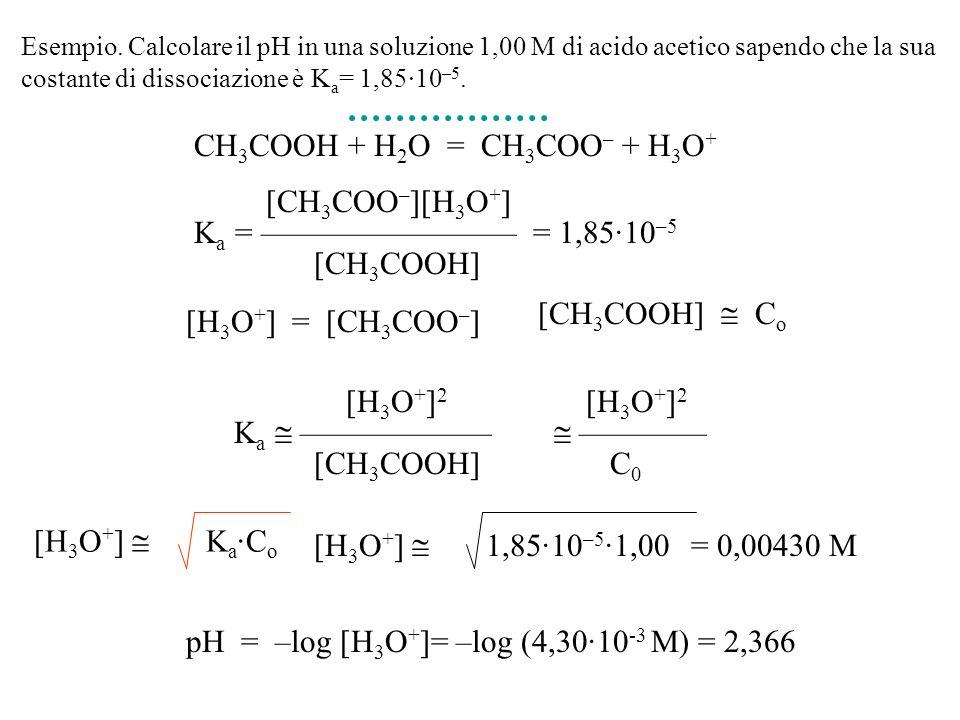 NH 3 + H 2 O = NH 4 + + OH - [NH 4 + ][OH - ] K b = = 1,79·10 –5 [NH 3 ] Lammoniaca è una base debole con K b = 1,79·10 –5.
