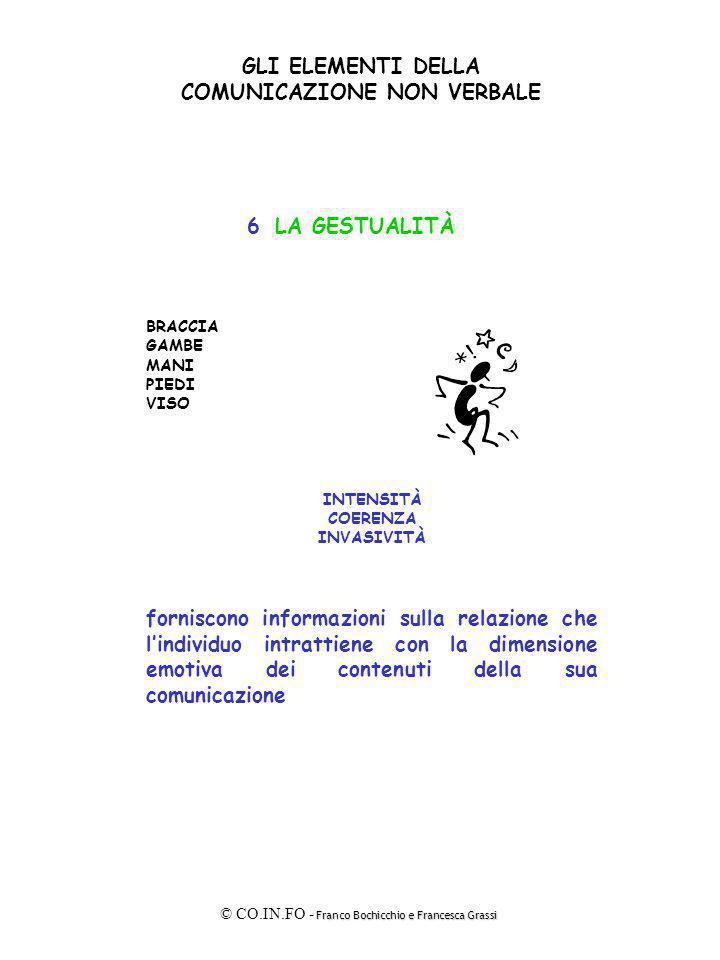 Franco Bochicchio e Francesca Grassi © CO.IN.FO - Franco Bochicchio e Francesca Grassi GLI ELEMENTI DELLA COMUNICAZIONE NON VERBALE 7 I SIMBOLI ABBIGLIAMENTO ORNAMENTI ACCONCIATURA OGGETTI ASPETTO ESTERIORE forniscono informazioni sulla relazione che lindividuo ha con limmagine di sé