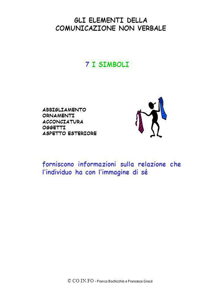 Franco Bochicchio e Francesca Grassi © CO.IN.FO - Franco Bochicchio e Francesca Grassi A.PREPARAZIONE (controllo) 1.Profilo del pubblico 2.Contenuto 3.Preparazione psicologica B.APERTURA (decollo) 1.Presentazione del relatore 2.Presentazione del pubblico 3.Presentazione dellintervento 4.Presentazione delle modalità dellintervento C.CORPO (volo) 4.Obiettivo 5.Contenuti D.CHIUSURA (atterraggio) 6.Conclusione 7.Dibattito