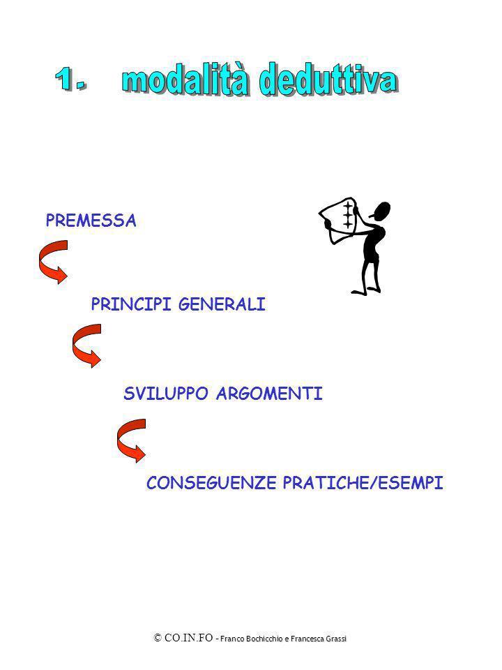 Franco Bochicchio e Francesca Grassi © CO.IN.FO - Franco Bochicchio e Francesca Grassi CASO PARTICOLARE RIFLESSIONI CONCETTI CONSEGUENZE